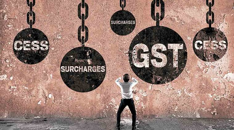 What is Goods and Service tax GST